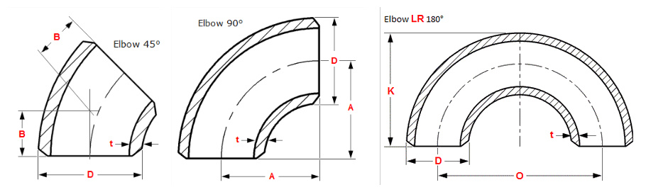 Socket weld steel elbow degrees forged pipe
