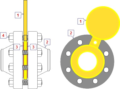 Ring Spacer1. Ring Spacer 2. Flanges 3. Gaskets 4. Stud Bolts