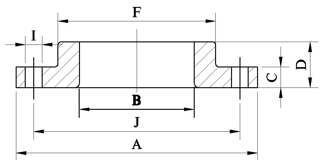 Asme b loose flange lap joint dimensions